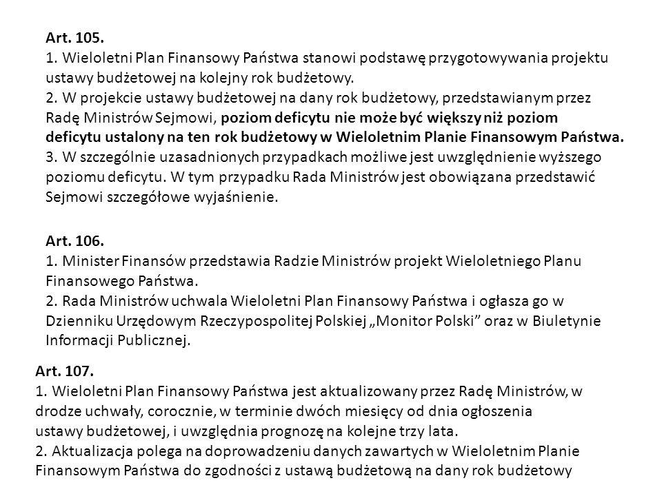 Art. 105. 1. Wieloletni Plan Finansowy Państwa stanowi podstawę przygotowywania projektu ustawy budżetowej na kolejny rok budżetowy. 2. W projekcie us