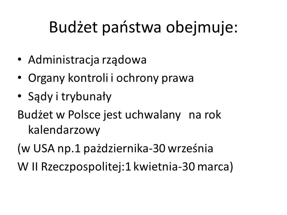 Budżet państwa obejmuje: Administracja rządowa Organy kontroli i ochrony prawa Sądy i trybunały Budżet w Polsce jest uchwalany na rok kalendarzowy (w USA np.1 pażdziernika-30 września W II Rzeczpospolitej:1 kwietnia-30 marca)