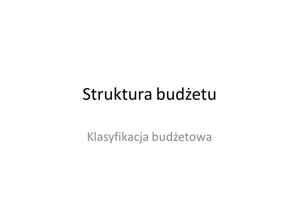 Struktura budżetu Klasyfikacja budżetowa