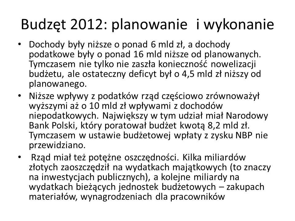 Budzęt 2012: planowanie i wykonanie Dochody były niższe o ponad 6 mld zł, a dochody podatkowe były o ponad 16 mld niższe od planowanych. Tymczasem nie