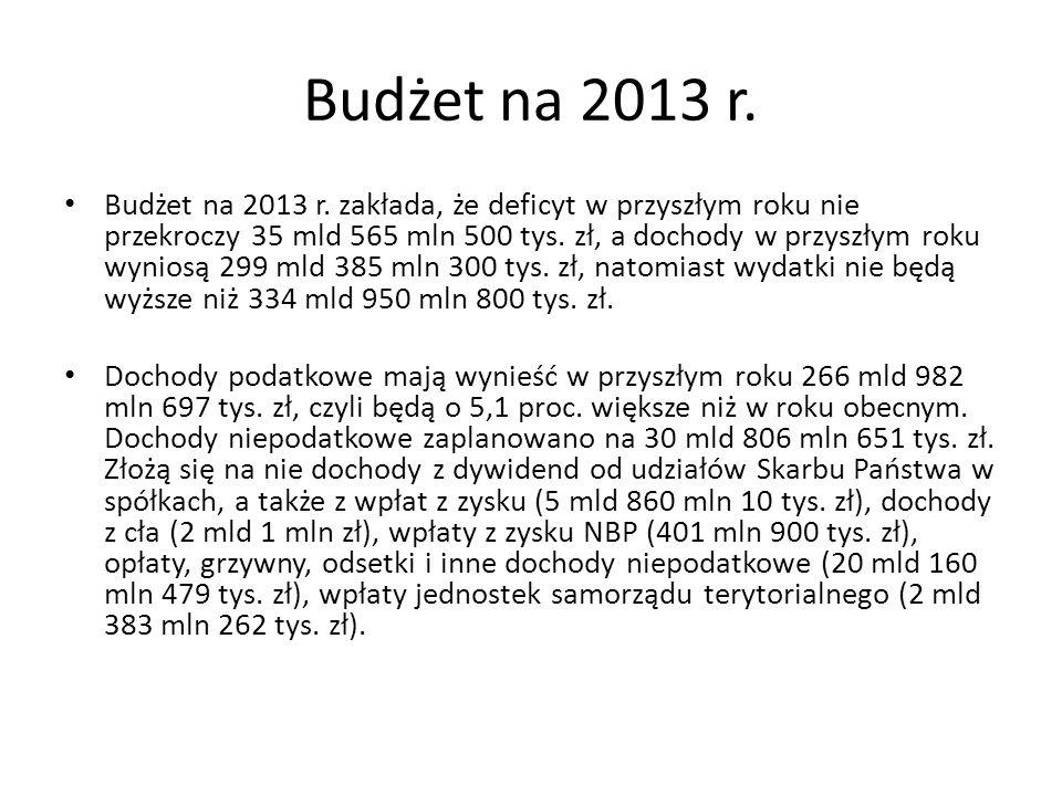 Budżet na 2013 r. Budżet na 2013 r. zakłada, że deficyt w przyszłym roku nie przekroczy 35 mld 565 mln 500 tys. zł, a dochody w przyszłym roku wyniosą