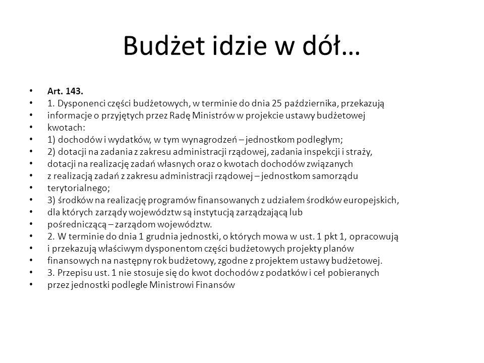 Budżet idzie w dół… Art. 143. 1. Dysponenci części budżetowych, w terminie do dnia 25 października, przekazują informacje o przyjętych przez Radę Mini