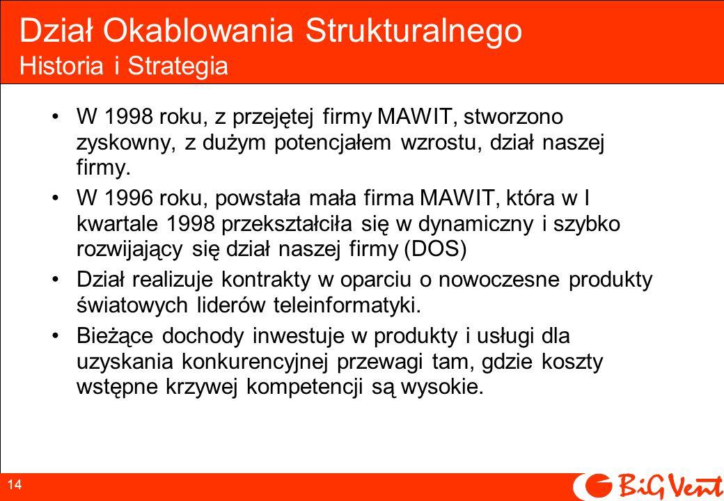 13 Dział Data Storage Systems Główne zadania: Zarządzanie Składowaniem Danych współpraca z VERITAS Software, StorageTek, (reprezentant na rynku polskim) Specyficzne instalacje (Comvault, Different forms of outsourcing, Specific software, Banyan Vines - distributor for Poland)