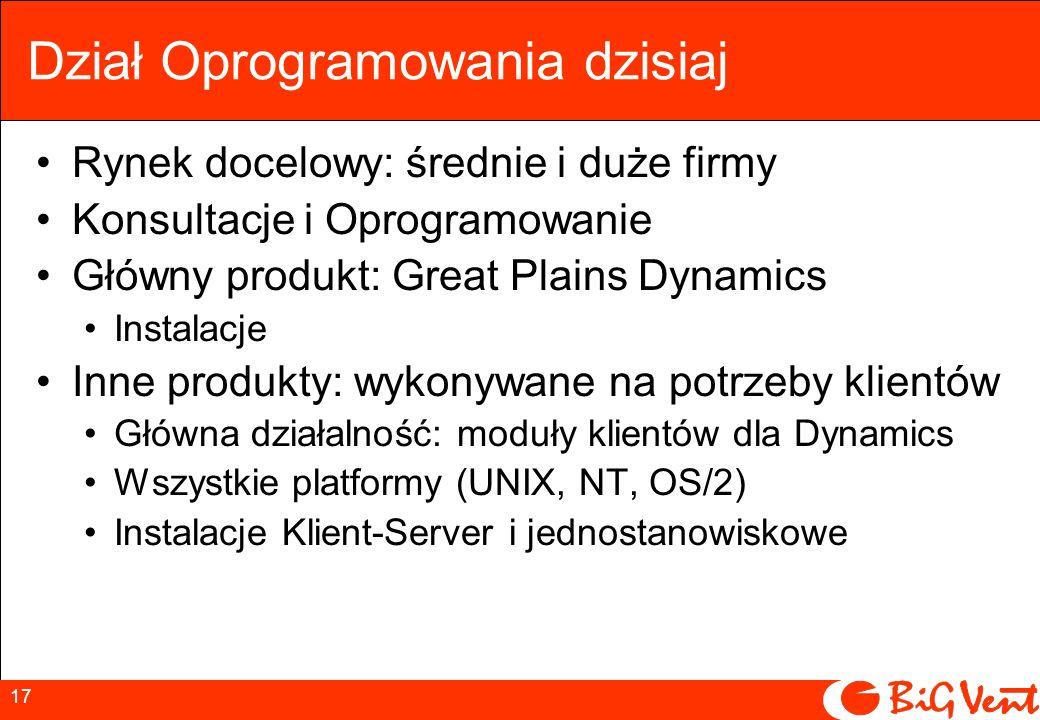 16 Dział Oprogramowania - strategia Wyspecjalizowany na systemie finansowo księgowym DyNamics, tworzący rozwiązania wokół tego systemu Stworzony by szukać nowych możliwości współpracy – kilku prospektów jest zdefiniowanych