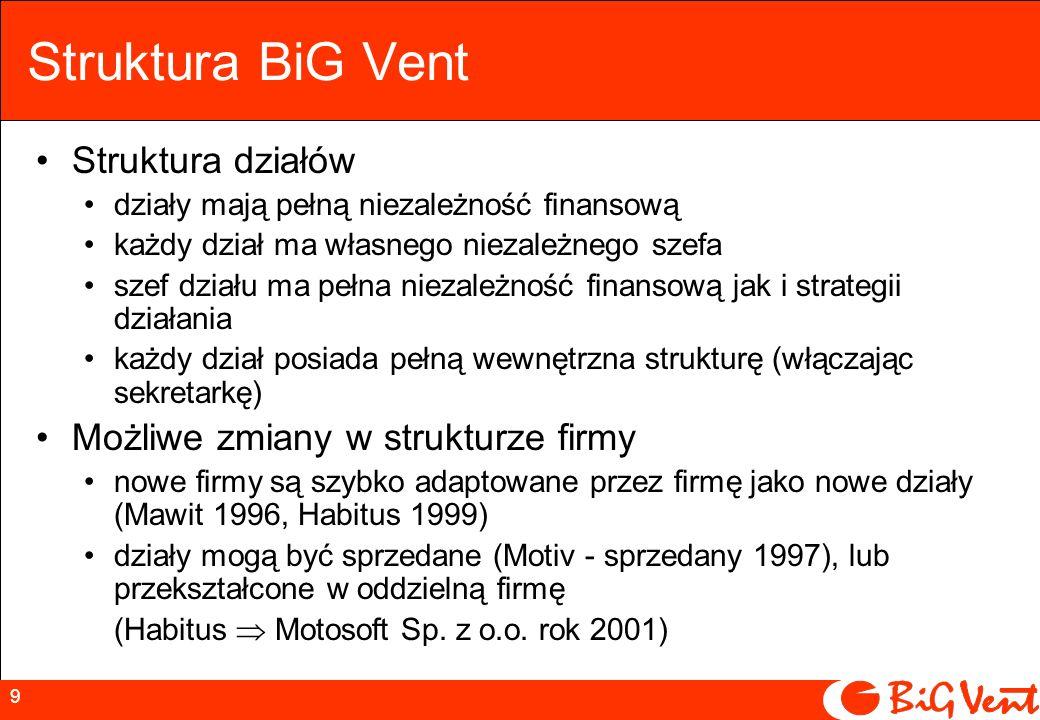 8 Ważni polscy i zachodni klienci Ponad 2000 zadowolonych klientów Wielkie zachodnie firmy Coca Cola, Daewoo, BP, Nokia, Pepsico Foods, SMGKRC, FORD, Siemens, Zepter, BIC Polska, Deni Cler,Kodak, AT&T, Canal+, Helmut Neumann.....