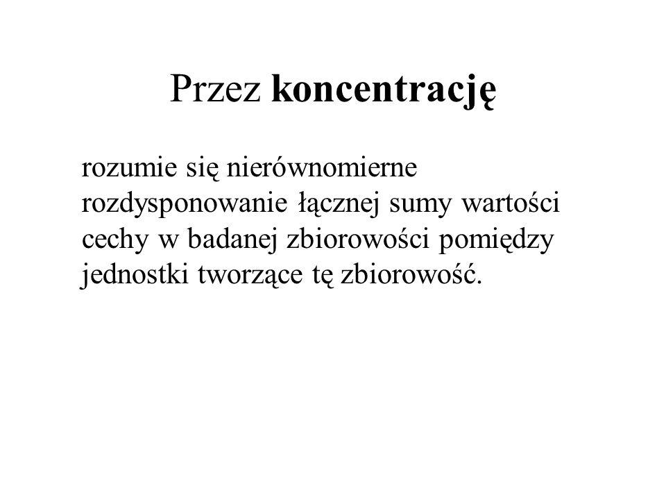 Przykłady Nierównomierny podział zysków w firmie Nierownomierny podział dotacji między województwa..