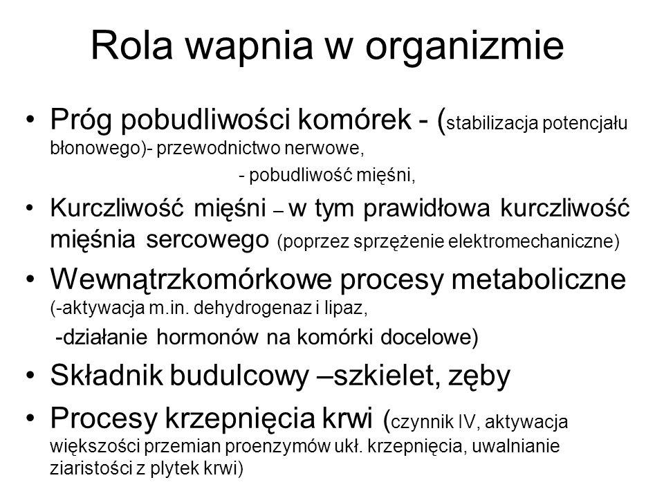 Profilaktyka krzywicy: Witamina D3: kobiety ciężarne – suplementacja - 400j.m./dobę, tzn.