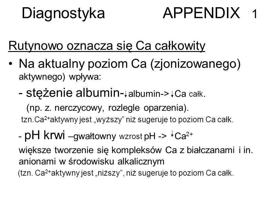 Diagnostyka APPENDIX 1 Rutynowo oznacza się Ca całkowity Na aktualny poziom Ca (zjonizowanego) aktywnego) wpływa: - stężenie albumin- albumin-> Ca cał