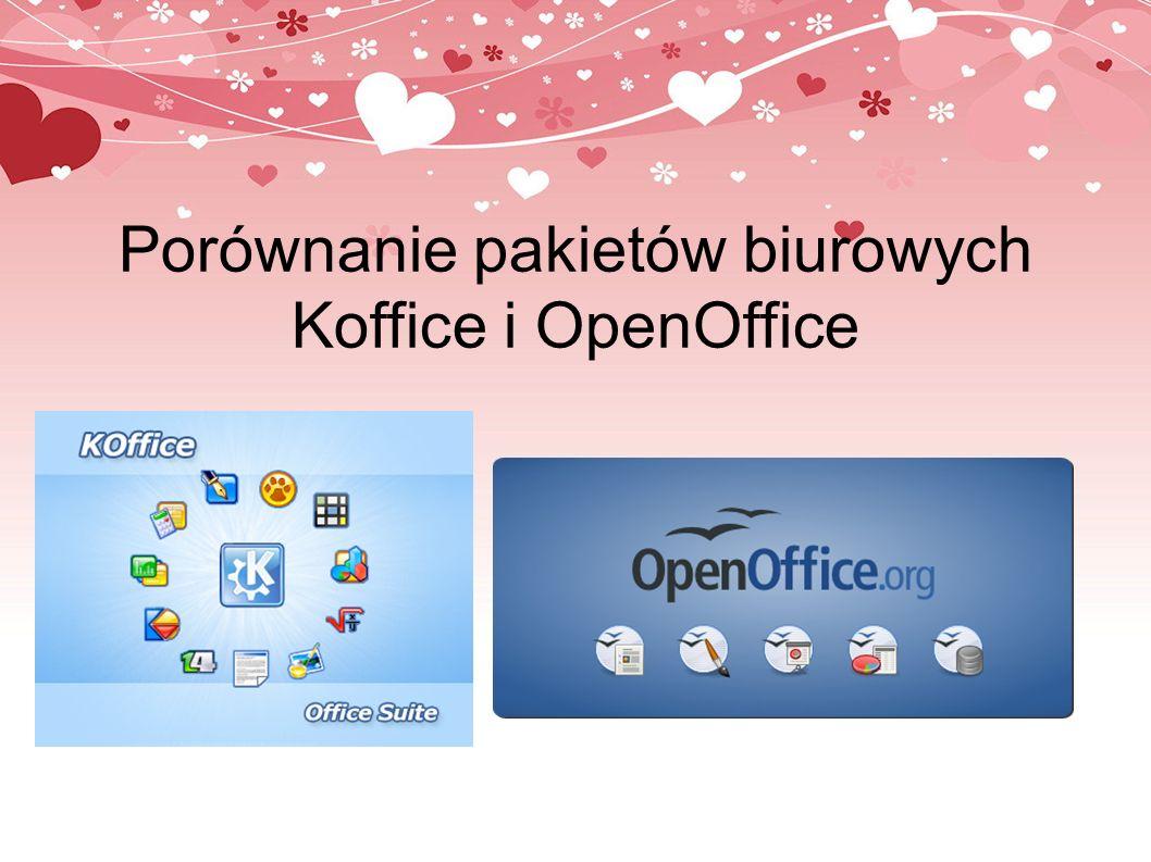 Porównanie pakietów biurowych Koffice i OpenOffice