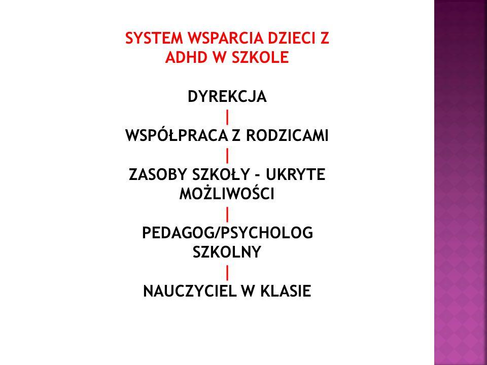 SYSTEM WSPARCIA DZIECI Z ADHD W SZKOLE DYREKCJA | WSPÓŁPRACA Z RODZICAMI | ZASOBY SZKOŁY - UKRYTE MOŻLIWOŚCI | PEDAGOG/PSYCHOLOG SZKOLNY | NAUCZYCIEL