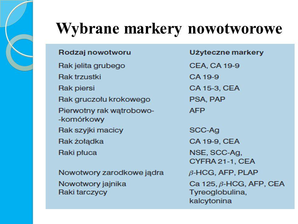 Wybrane markery nowotworowe