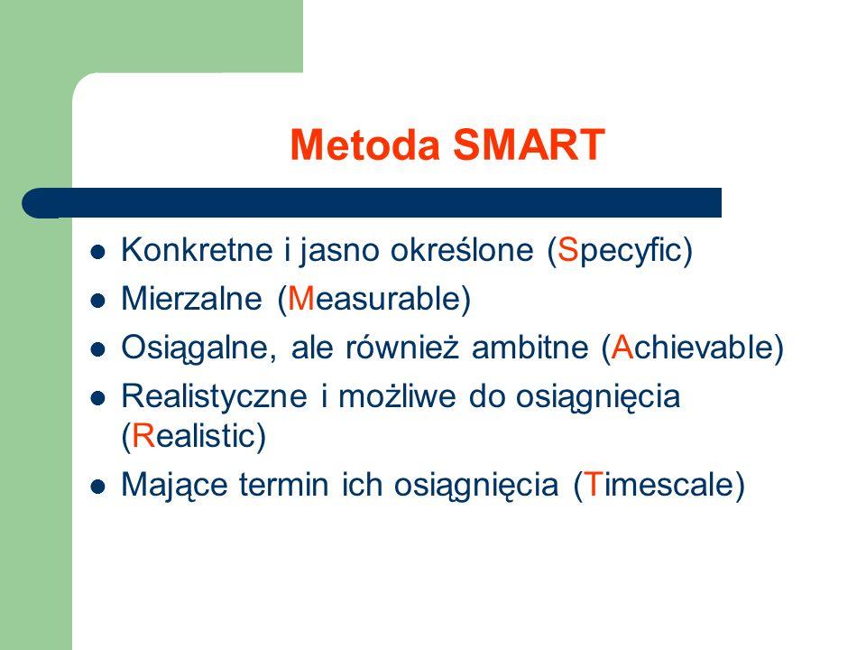 Metoda SMART Konkretne i jasno określone (Specyfic) Mierzalne (Measurable) Osiągalne, ale również ambitne (Achievable) Realistyczne i możliwe do osiąg