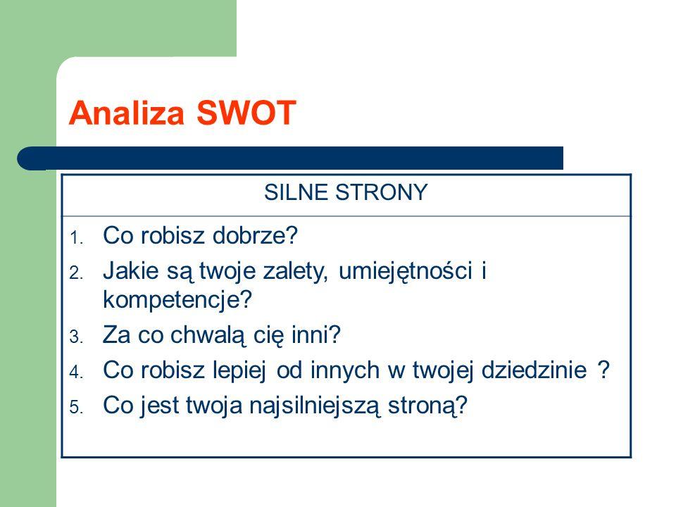 Analiza SWOT SILNE STRONY 1. Co robisz dobrze? 2. Jakie są twoje zalety, umiejętności i kompetencje? 3. Za co chwalą cię inni? 4. Co robisz lepiej od