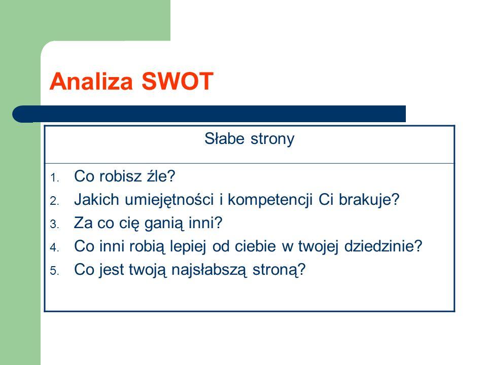 Analiza SWOT Szanse 1.Kto ci sprzyja. 2. Na kogo może liczyć.