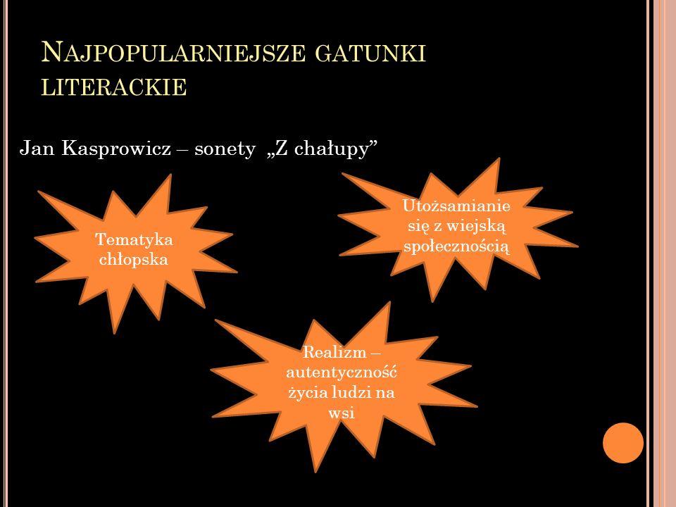 N AJPOPULARNIEJSZE GATUNKI LITERACKIE Jan Kasprowicz – sonety Z chałupy Tematyka chłopska Utożsamianie się z wiejską społecznością Realizm – autentycz