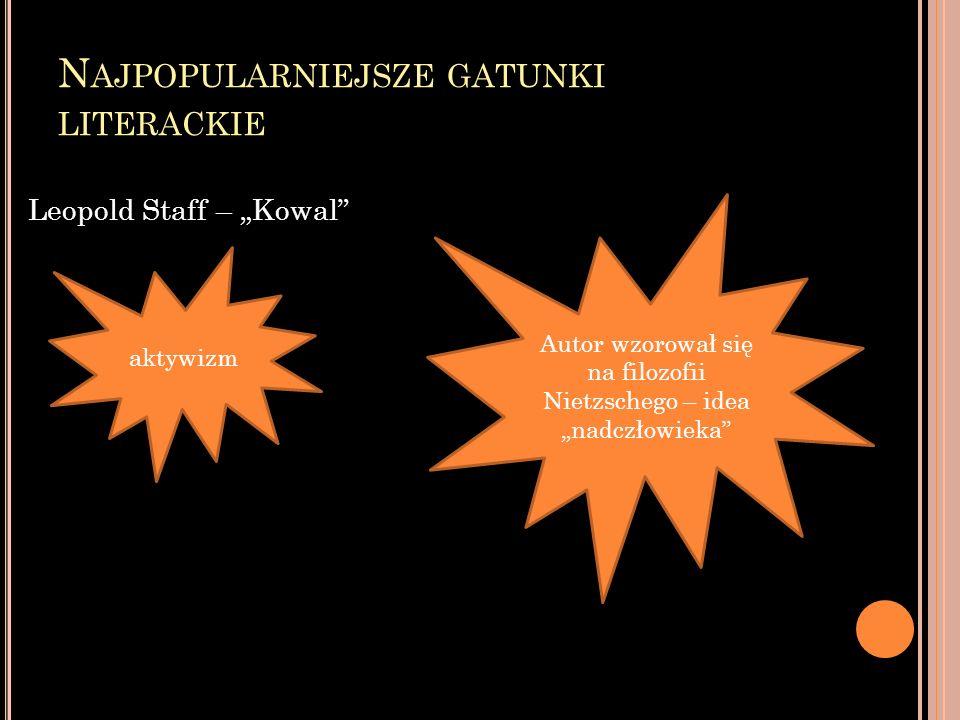 N AJPOPULARNIEJSZE GATUNKI LITERACKIE Leopold Staff – Kowal aktywizm Autor wzorował się na filozofii Nietzschego – idea nadczłowieka