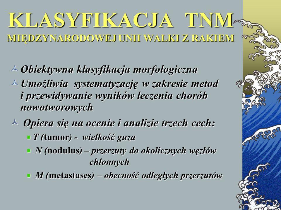KLASYFIKACJA TNM MIĘDZYNARODOWEJ UNII WALKI Z RAKIEM Obiektywna klasyfikacja morfologiczna Obiektywna klasyfikacja morfologiczna Umożliwia systematyza