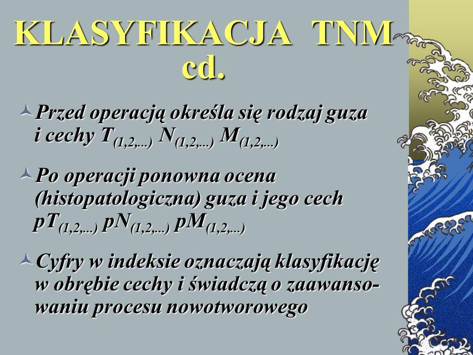 KLASYFIKACJA TNM cd. Przed operacją określa się rodzaj guza i cechy T (1,2,...) N (1,2,...) M (1,2,...) Przed operacją określa się rodzaj guza i cechy