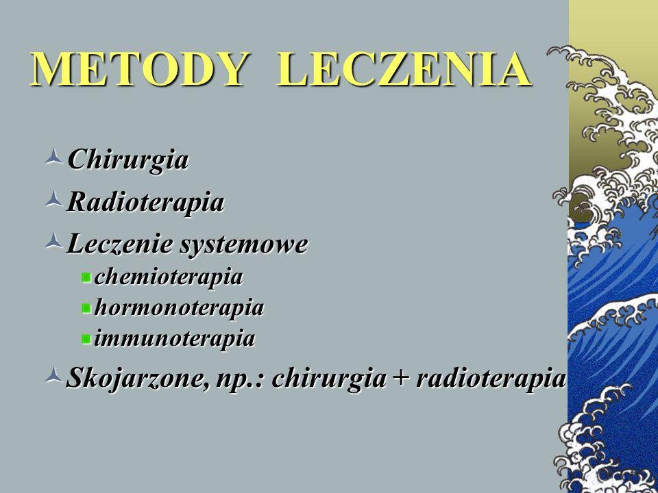 METODY LECZENIA Chirurgia Chirurgia Radioterapia Radioterapia Leczenie systemowe Leczenie systemowechemioterapiahormonoterapiaimmunoterapia Skojarzone