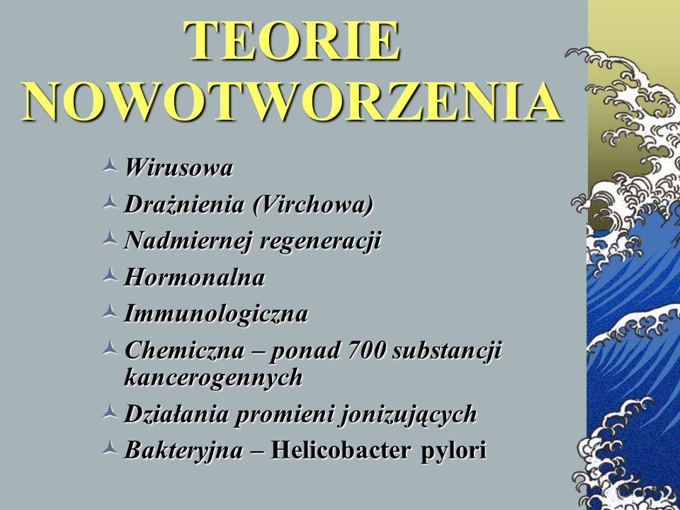 TEORIE NOWOTWORZENIA Wirusowa Wirusowa Drażnienia (Virchowa) Drażnienia (Virchowa) Nadmiernej regeneracji Nadmiernej regeneracji Hormonalna Hormonalna