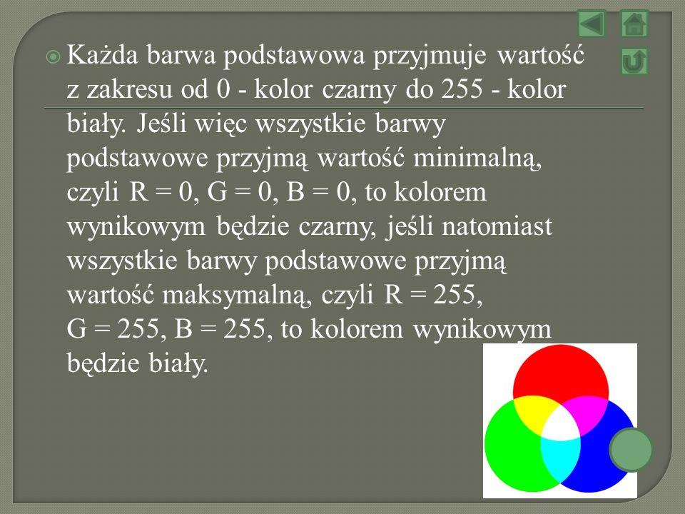 Każda barwa podstawowa przyjmuje wartość z zakresu od 0 - kolor czarny do 255 - kolor biały. Jeśli więc wszystkie barwy podstawowe przyjmą wartość min