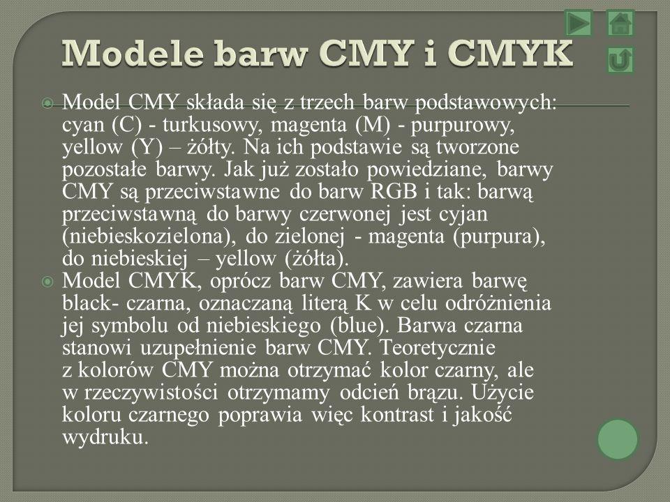 Model CMY składa się z trzech barw podstawowych: cyan (C) - turkusowy, magenta (M) - purpurowy, yellow (Y) – żółty. Na ich podstawie są tworzone pozos