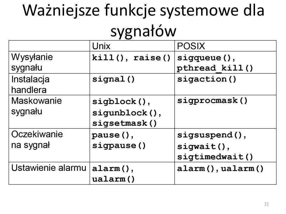 Ważniejsze funkcje systemowe dla sygnałów 31