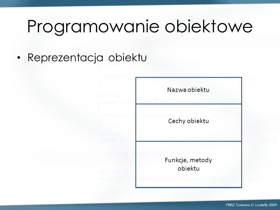 Reprezentacja obiektu PWSZ Gniezno // codefly 2009 Programowanie obiektowe Nazwa obiektu Cechy obiektu Funkcje, metody obiektu