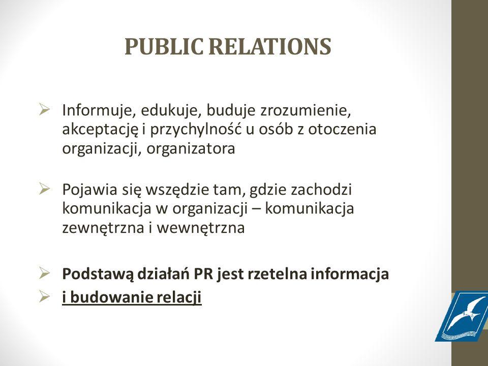 PUBLIC RELATIONS Informuje, edukuje, buduje zrozumienie, akceptację i przychylność u osób z otoczenia organizacji, organizatora Pojawia się wszędzie t