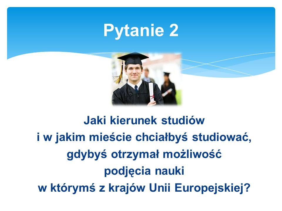 Jaki kierunek studiów i w jakim mieście chciałbyś studiować, gdybyś otrzymał możliwość podjęcia nauki w którymś z krajów Unii Europejskiej.