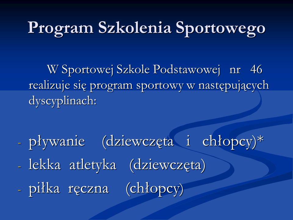 Program Szkolenia Sportowego W Sportowej Szkole Podstawowej nr 46 realizuje się program sportowy w następujących dyscyplinach: - pływanie (dziewczęta
