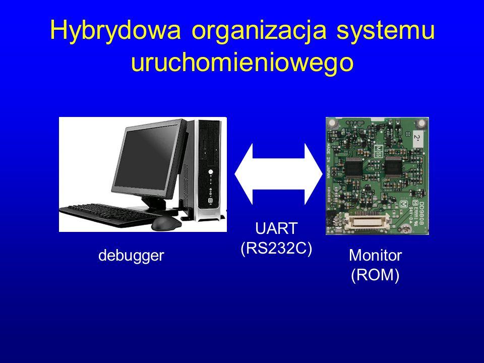 Hybrydowa organizacja systemu uruchomieniowego debuggerMonitor (ROM) UART (RS232C)