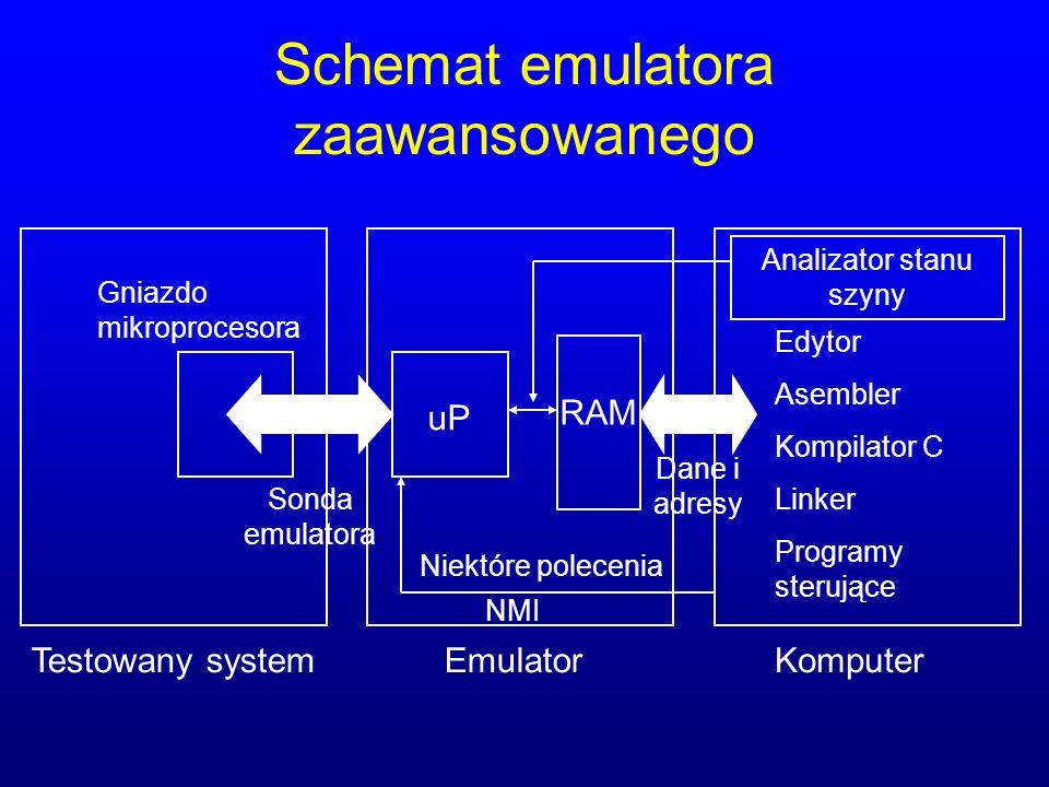 Schemat emulatora zaawansowanego uP RAM Testowany system Gniazdo mikroprocesora Sonda emulatora Dane i adresy Emulator Edytor Asembler Kompilator C Li