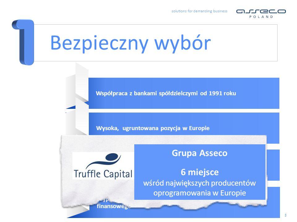 solutions for demanding business 3 Bezpieczny wybór Współpraca z bankami spółdzielczymi od 1991 rokuWysoka, ugruntowana pozycja w Europie Kompetencje budowane w ścisłej współpracy z bankami spółdzielczymi i komercyjnymi Wypracowane standardy współpracy z klientami sektora finansowego Grupa Asseco 6 miejsce wśród największych producentów oprogramowania w Europie