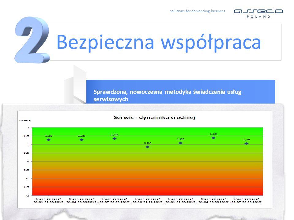 solutions for demanding business 4 Bezpieczna współpraca Sprawdzona, nowoczesna metodyka świadczenia usług serwisowych Bieżące i roczne badanie satysfakcji klientówDoświadczeni konsultanci, współpracujący z uczelniami wyższymi Specjalne ścieżki szkoleniowe dla konsultantów Asseco Poland świadczących usługi dla banków spółdzielczych i komercyjnych