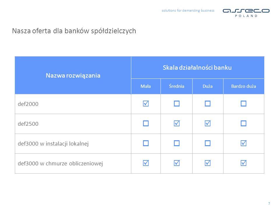 solutions for demanding business 7 Nasza oferta dla banków spółdzielczych Nazwa rozwiązania Skala działalności banku MałaŚredniaDużaBardzo duża def200