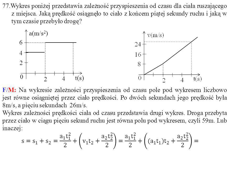 0 2 4 a(m/s 2 ) t(s) 2 4 6
