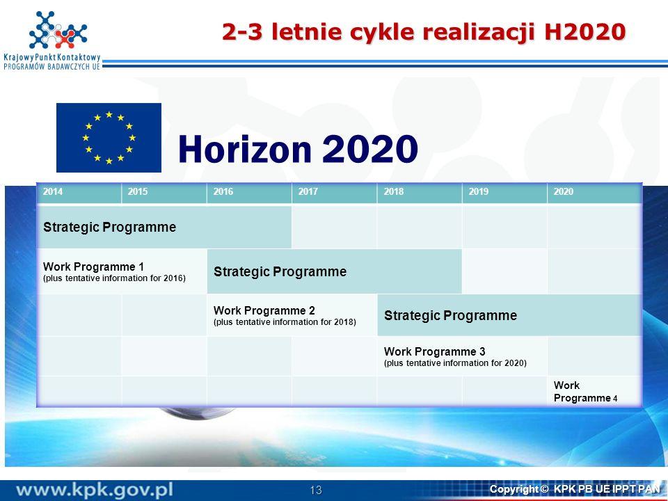 13 Copyright © KPK PB UE IPPT PAN 2-3 letnie cykle realizacji H2020 Horizon 2020