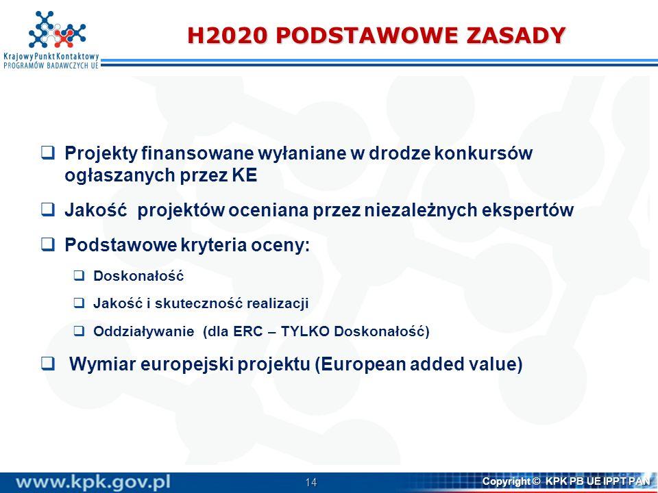 14 Copyright © KPK PB UE IPPT PAN H2020 PODSTAWOWE ZASADY Projekty finansowane wyłaniane w drodze konkursów ogłaszanych przez KE Jakość projektów oceniana przez niezależnych ekspertów Podstawowe kryteria oceny: Doskonałość Jakość i skuteczność realizacji Oddziaływanie (dla ERC – TYLKO Doskonałość) Wymiar europejski projektu (European added value)