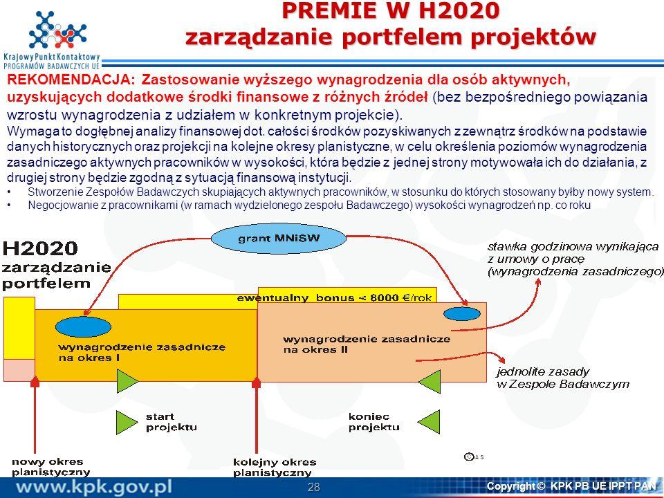 28 Copyright © KPK PB UE IPPT PAN PREMIE W H2020 zarządzanie portfelem projektów REKOMENDACJA: Zastosowanie wyższego wynagrodzenia dla osób aktywnych, uzyskujących dodatkowe środki finansowe z różnych źródeł (bez bezpośredniego powiązania wzrostu wynagrodzenia z udziałem w konkretnym projekcie).
