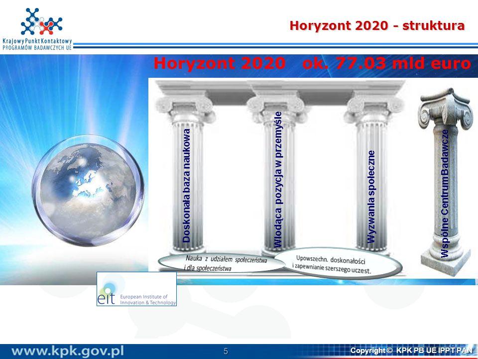 5 Copyright © KPK PB UE IPPT PAN Horyzont 2020 - struktura Horyzont 2020 ok. 77.03 mld euro Wiodąca pozycja w przemyśle Wyzwania społeczne Doskonała b