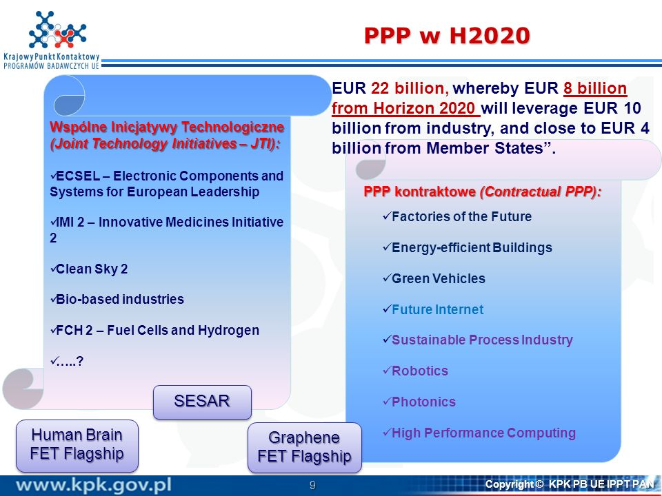 9 Copyright © KPK PB UE IPPT PAN PPP w H2020 PPP kontraktowe (Contractual PPP): Wspólne Inicjatywy Technologiczne (Joint Technology Initiatives – JTI): ECSEL – Electronic Components and Systems for European Leadership IMI 2 – Innovative Medicines Initiative 2 Clean Sky 2 Bio-based industries FCH 2 – Fuel Cells and Hydrogen …...