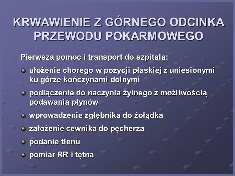 KRWAWIENIA Z ŻYLAKÓW PRZEŁYKU Leki p/krwotoczne (vit.