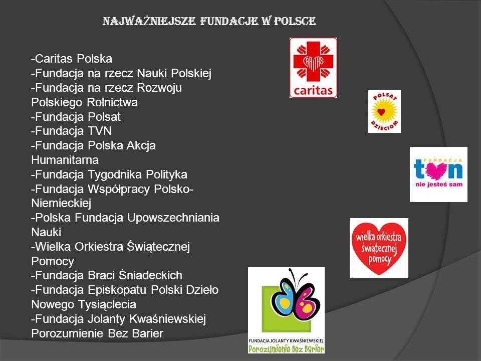 NAJWA Ż NIEJSZE FUNDACJE W POLSCE -Caritas Polska -Fundacja na rzecz Nauki Polskiej -Fundacja na rzecz Rozwoju Polskiego Rolnictwa -Fundacja Polsat -F