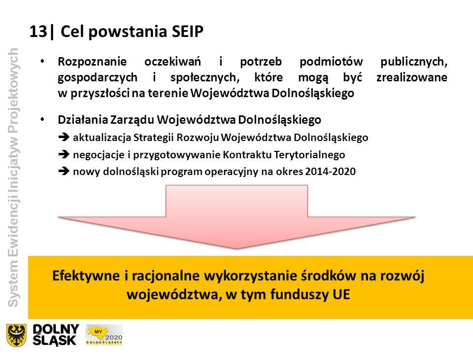 13| Cel powstania SEIP System Ewidencji Inicjatyw Projektowych Rozpoznanie oczekiwań i potrzeb podmiotów publicznych, gospodarczych i społecznych, któ