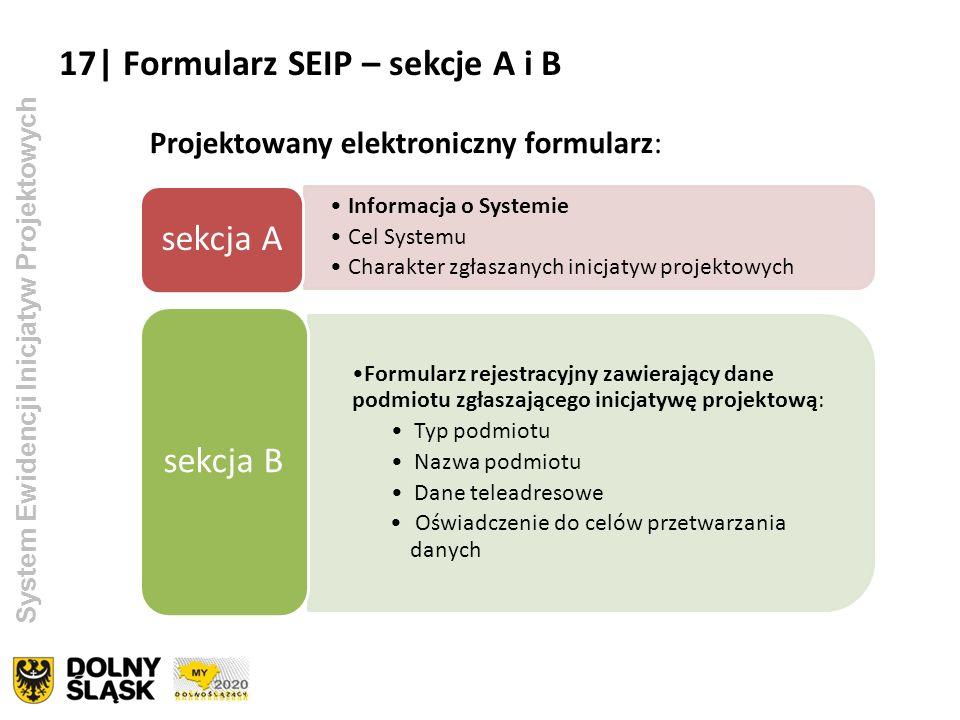 System Ewidencji Inicjatyw Projektowych Projektowany elektroniczny formularz: Informacja o Systemie Cel Systemu Charakter zgłaszanych inicjatyw projek