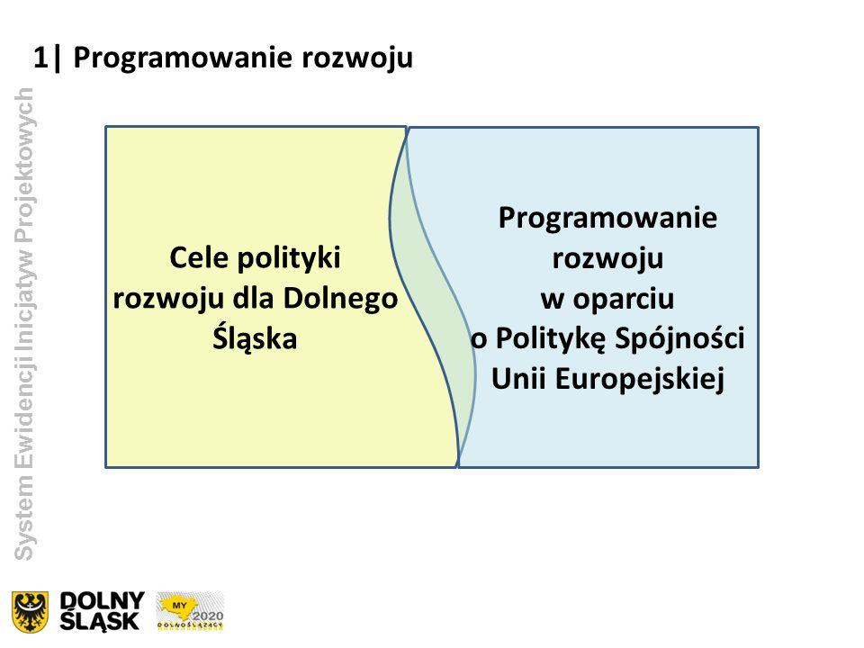 System Ewidencji Inicjatyw Projektowych Cele polityki rozwoju dla Dolnego Śląska Programowanie rozwoju w oparciu o Politykę Spójności Unii Europejskie