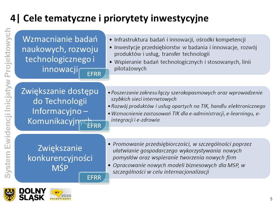5 4| Cele tematyczne i priorytety inwestycyjne System Ewidencji Inicjatyw Projektowych Infrastruktura badań i innowacji, ośrodki kompetencji Inwestycj