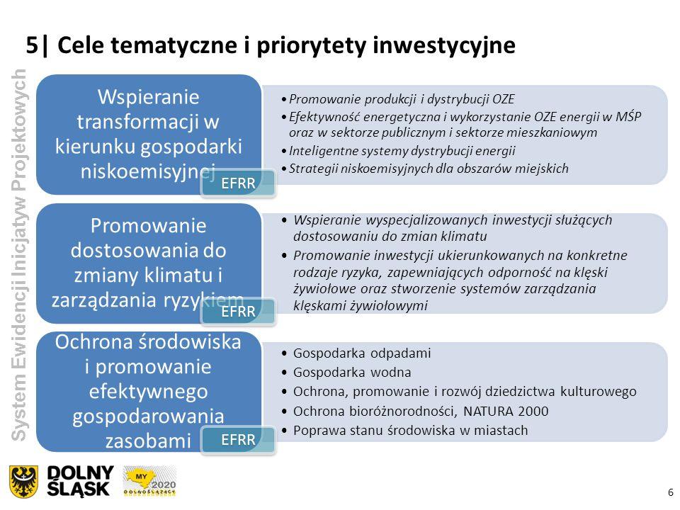6 5| Cele tematyczne i priorytety inwestycyjne System Ewidencji Inicjatyw Projektowych Promowanie produkcji i dystrybucji OZE Efektywność energetyczna