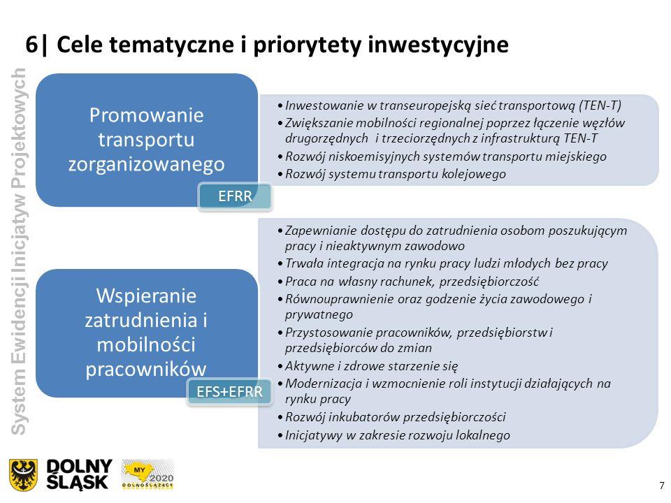 7 6| Cele tematyczne i priorytety inwestycyjne System Ewidencji Inicjatyw Projektowych Inwestowanie w transeuropejską sieć transportową (TEN-T) Zwięks